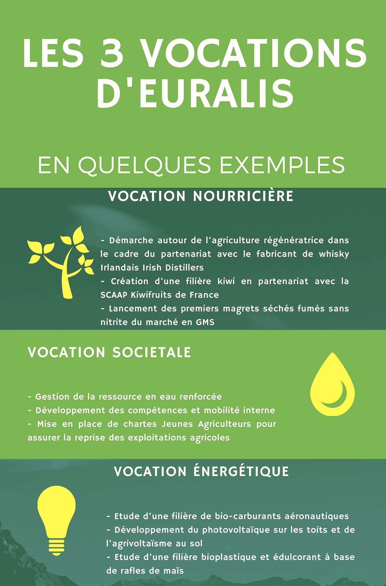 Les 3 vocations Euralis